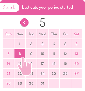 Step 1. Last date your period started.